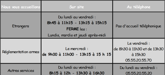 Horaires Tulle