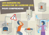 Attention aux intoxications au monoxyde de carbone !